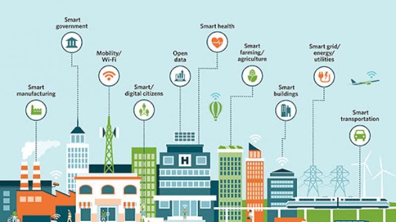 Topul oraselor smart city din Romania in 2021